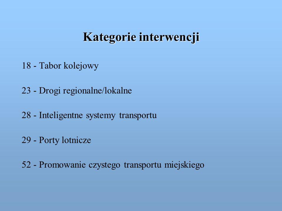 Kategorie interwencji 18 - Tabor kolejowy 23 - Drogi regionalne/lokalne 28 - Inteligentne systemy transportu 29 - Porty lotnicze 52 - Promowanie czyst