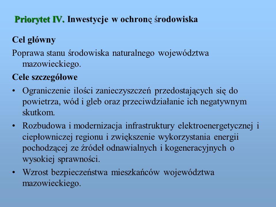 Priorytet IV. Priorytet IV. Inwestycje w ochronę środowiska Cel główny Poprawa stanu środowiska naturalnego województwa mazowieckiego. Cele szczegółow