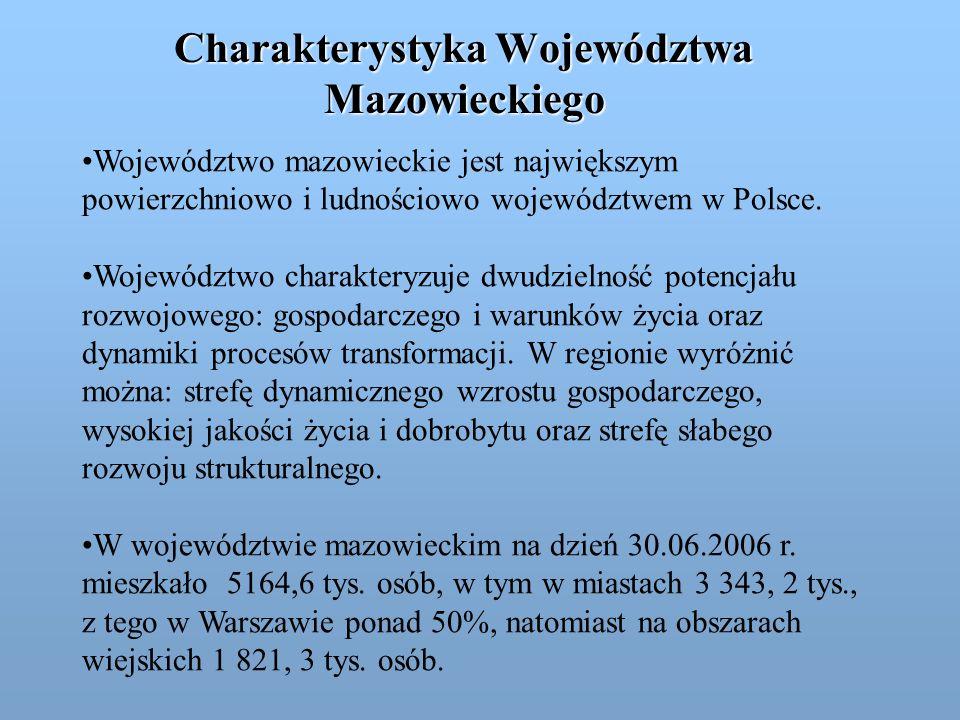 Charakterystyka Województwa Mazowieckiego Województwo mazowieckie jest największym powierzchniowo i ludnościowo województwem w Polsce. Województwo cha
