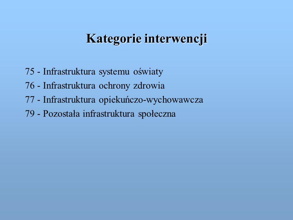 Kategorie interwencji 75 - Infrastruktura systemu oświaty 76 - Infrastruktura ochrony zdrowia 77 - Infrastruktura opiekuńczo-wychowawcza 79 - Pozostał