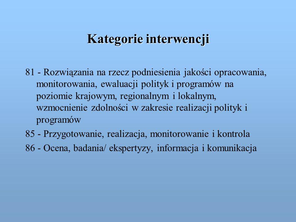 Kategorie interwencji 81 - Rozwiązania na rzecz podniesienia jakości opracowania, monitorowania, ewaluacji polityk i programów na poziomie krajowym, r