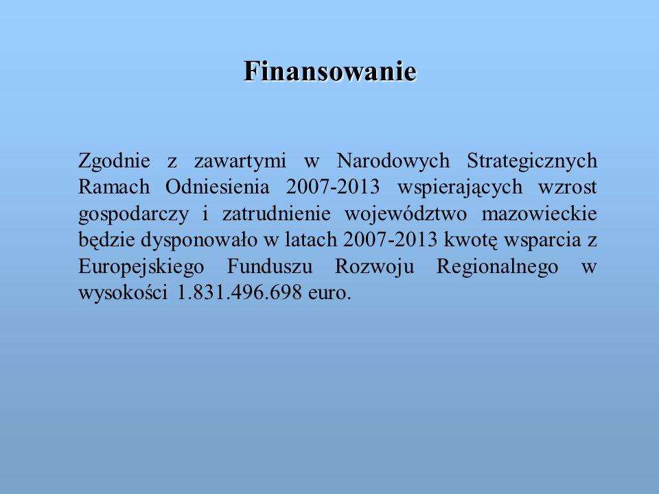 Finansowanie Zgodnie z zawartymi w Narodowych Strategicznych Ramach Odniesienia 2007-2013 wspierających wzrost gospodarczy i zatrudnienie województwo