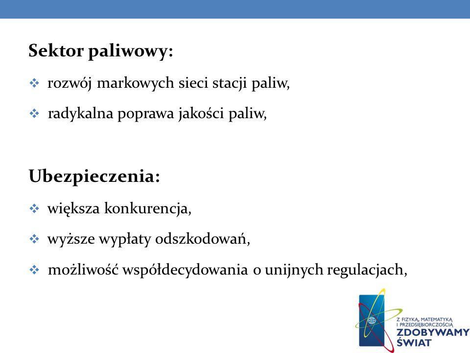Przemysł spożywczy: podwojenie dodatniego salda handlowego z krajami Wspólnoty, rozwój i unowocześnienie polskiego przemysłu spożywczego, Budownictwo: Tańsze kredyty – większy popyt na mieszkania,