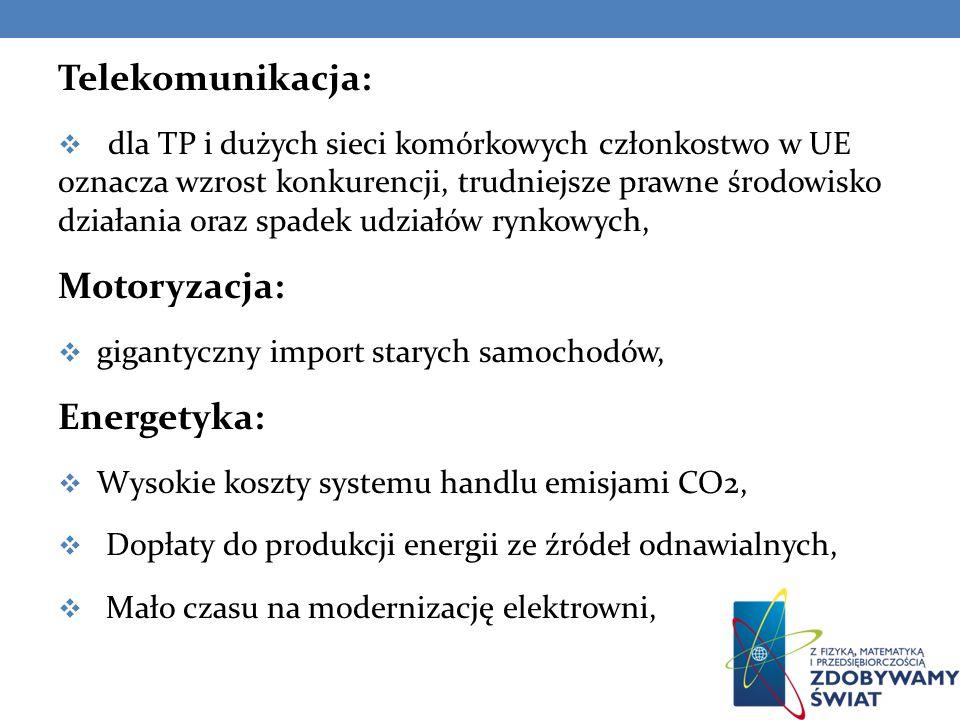 Fundusze Unijne dla Polski