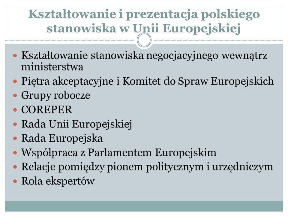 Kształtowanie i prezentacja polskiego stanowiska w Unii Europejskiej Kształtowanie stanowiska negocjacyjnego wewnątrz ministerstwa Piętra akceptacyjne