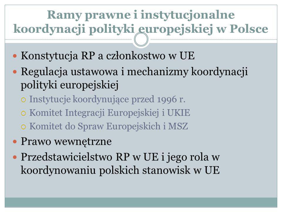 Ramy prawne i instytucjonalne koordynacji polityki europejskiej w Polsce Konstytucja RP a członkostwo w UE Regulacja ustawowa i mechanizmy koordynacji