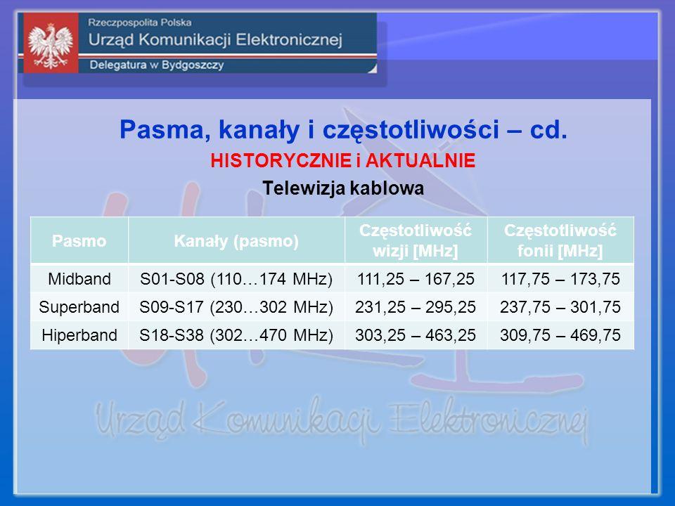 Pasma, kanały i częstotliwości – cd. HISTORYCZNIE i AKTUALNIE Telewizja kablowa PasmoKanały (pasmo) Częstotliwość wizji [MHz] Częstotliwość fonii [MHz
