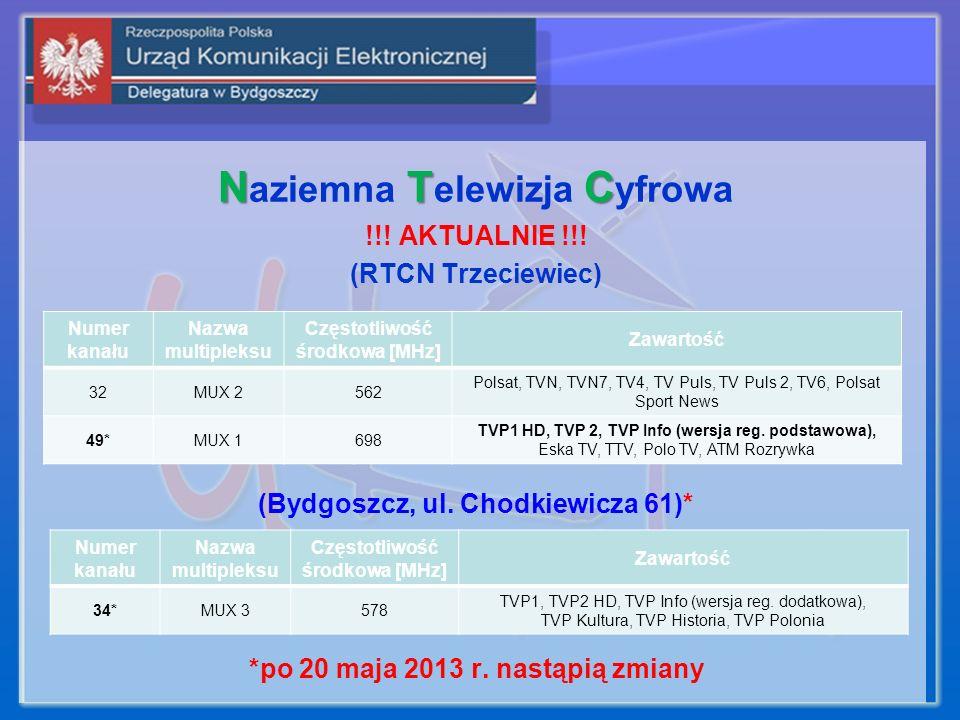 N aziemna T TT T elewizja C CC C yfrowa !!! AKTUALNIE !!! (RTCN Trzeciewiec) (Bydgoszcz, ul. Chodkiewicza 61)* *po 20 maja 2013 r. nastąpią zmiany Num