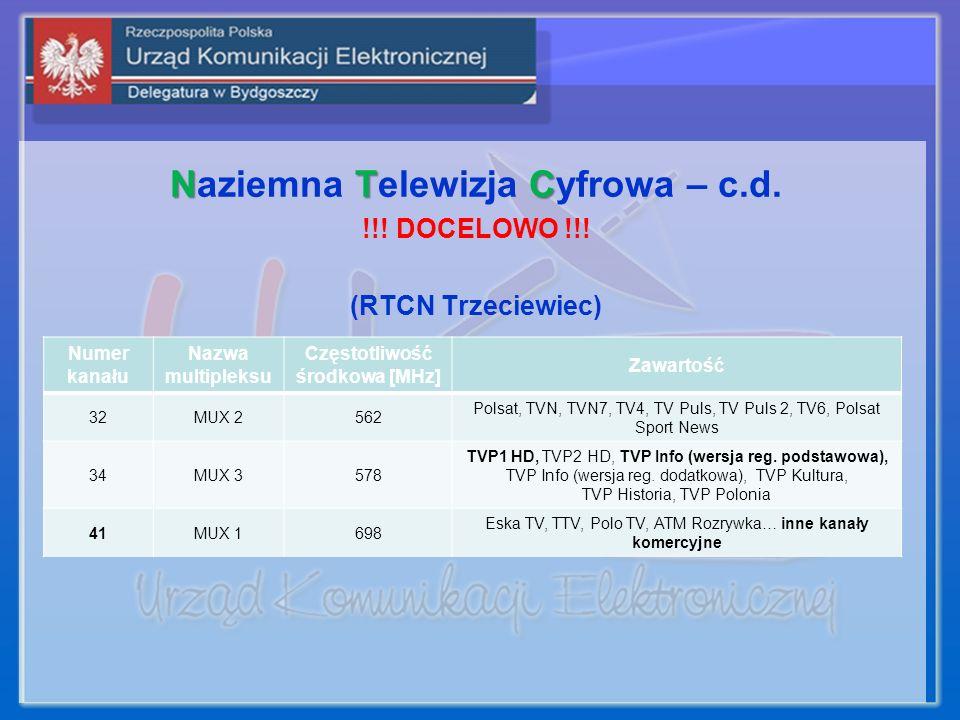Naziemna T TT Telewizja C CC Cyfrowa – c.d. !!! DOCELOWO !!! (RTCN Trzeciewiec) Numer kanału Nazwa multipleksu Częstotliwość środkowa [MHz] Zawartość