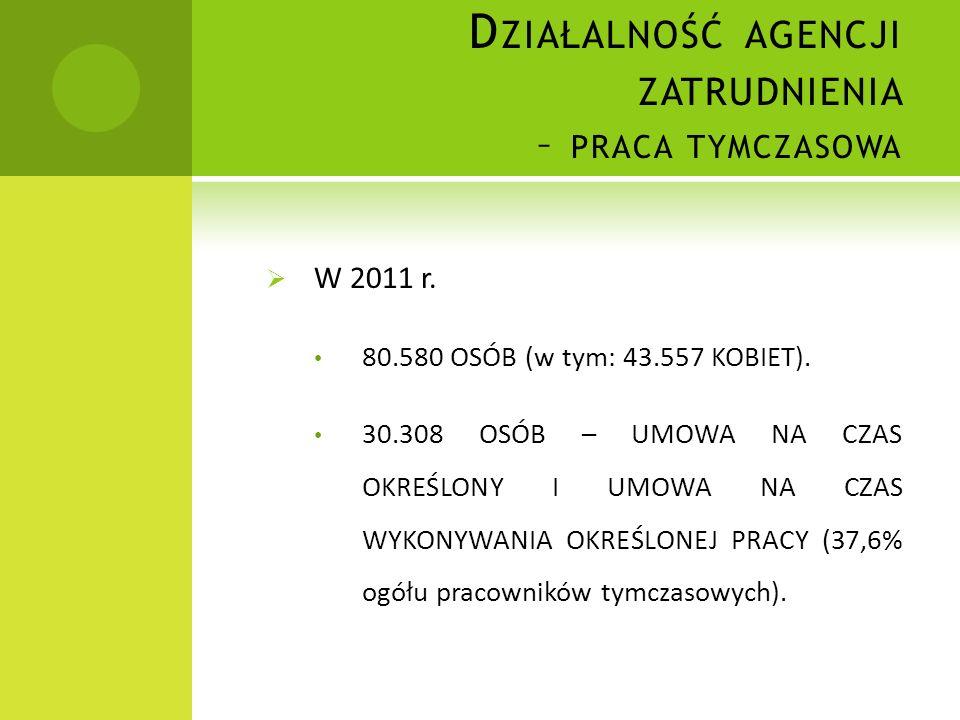 W 2011 r. 80.580 OSÓB (w tym: 43.557 KOBIET).
