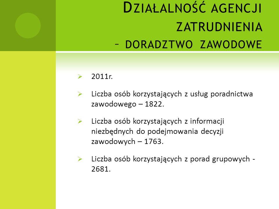D ZIAŁALNOŚĆ AGENCJI ZATRUDNIENIA – DORADZTWO ZAWODOWE 2011r.