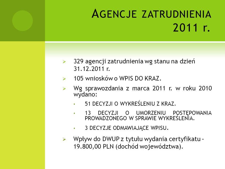 A GENCJE ZATRUDNIENIA 2011 r. 329 agencji zatrudnienia wg stanu na dzień 31.12.2011 r.