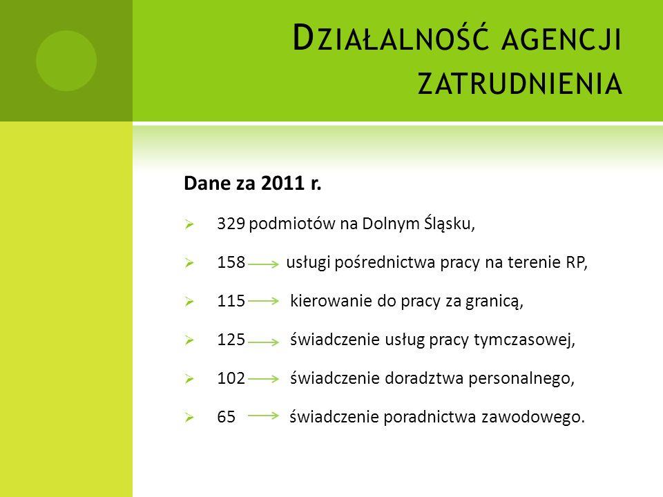 D ZIAŁALNOŚĆ AGENCJI ZATRUDNIENIA Dane za 2011 r.