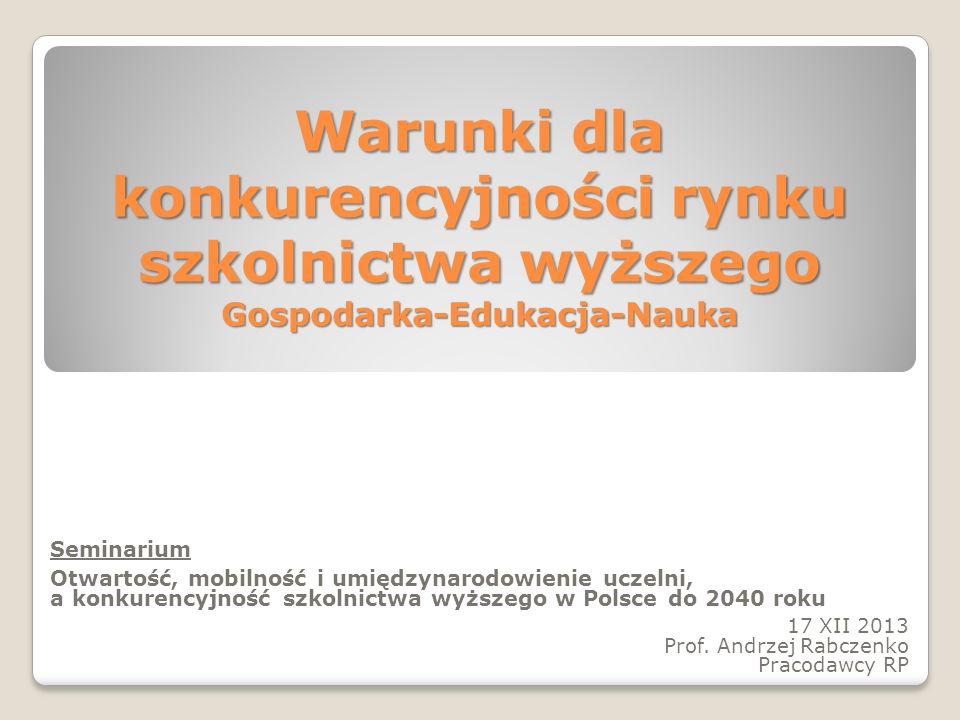 Warunki dla konkurencyjności szkolnictwa wyższego: Edukacja na najwyższym poziomie (zorientowana na praktykę) Nauka w czołówce światowej Silny związek Nauki z Gospodarką