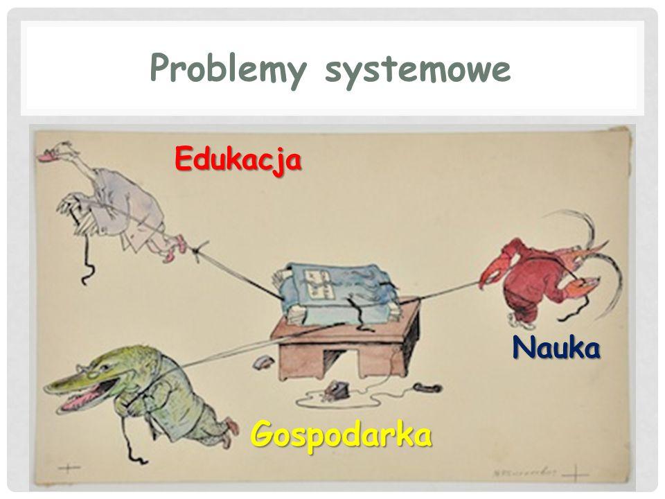 Problemy systemowe Gospodarka NaukaEdukacja