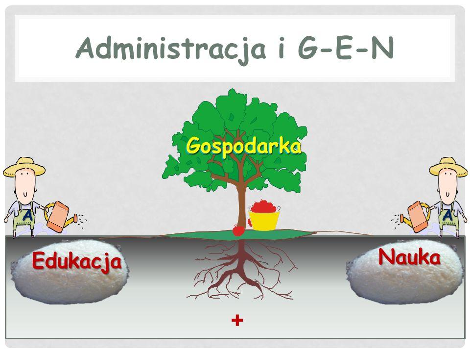 Administracja i G-E-N Edukacja Nauka AA Gospodarka Gospodarka