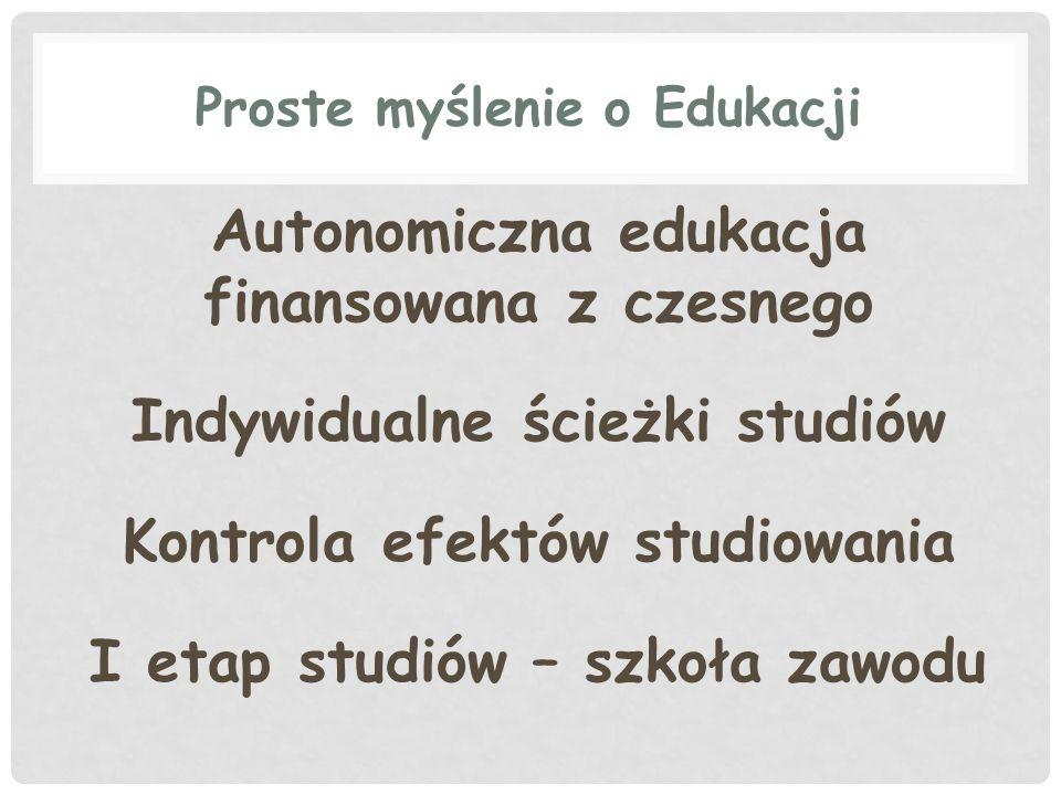 Proste myślenie o Edukacji Autonomiczna edukacja finansowana z czesnego Indywidualne ścieżki studiów Kontrola efektów studiowania I etap studiów – szk