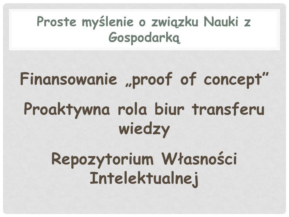 Proste myślenie o związku Nauki z Gospodarką Finansowanie proof of concept Proaktywna rola biur transferu wiedzy Repozytorium Własności Intelektualnej
