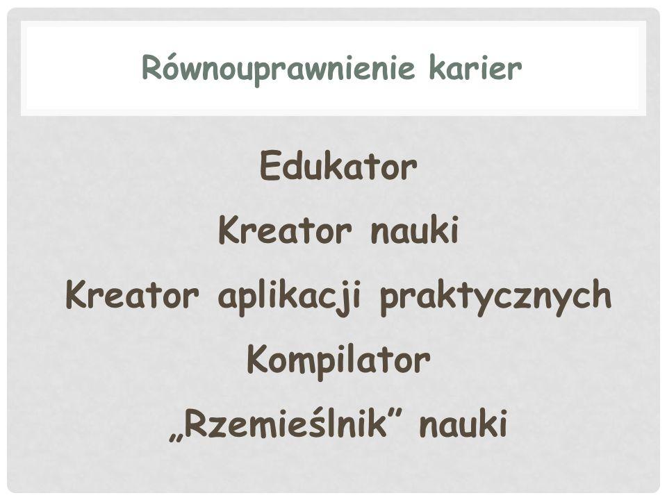 Równouprawnienie karier Edukator Kreator nauki Kreator aplikacji praktycznych Kompilator Rzemieślnik nauki
