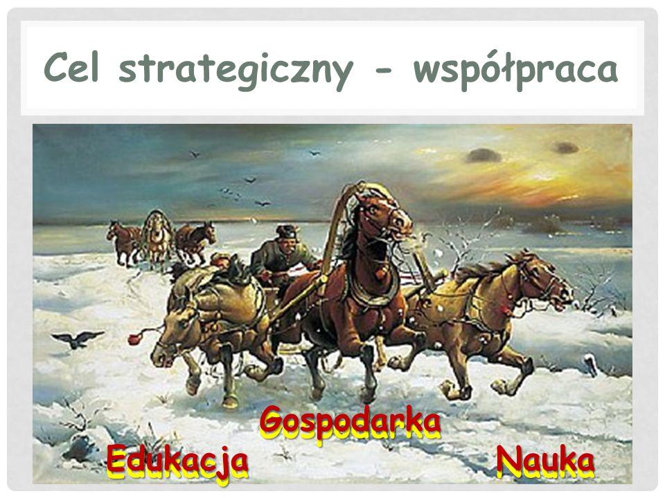 Cel strategiczny - współpraca Gospodarka Edukacja Nauka Gospodarka