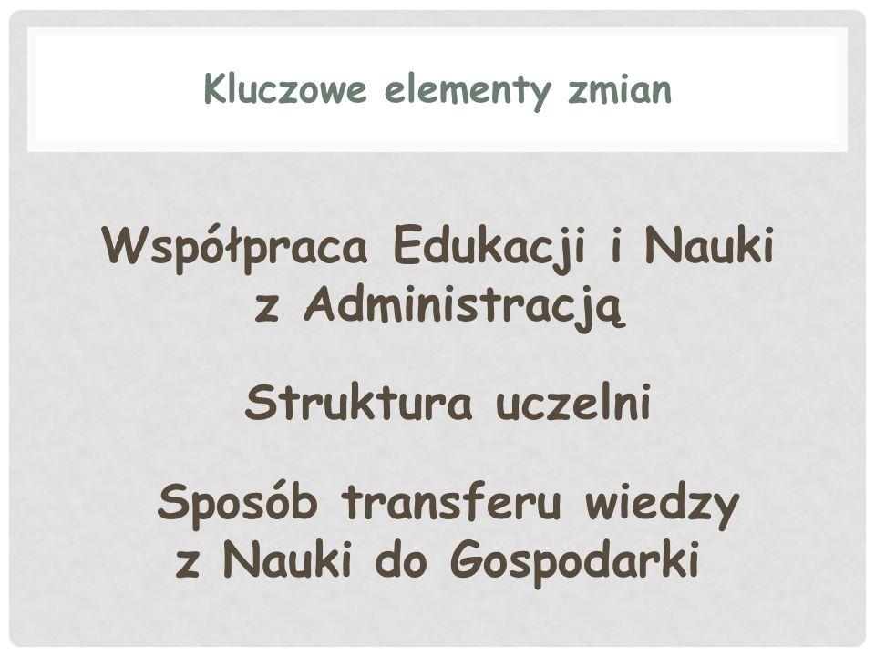 Kluczowe elementy zmian Współpraca Edukacji i Nauki z Administracją Struktura uczelni Sposób transferu wiedzy z Nauki do Gospodarki