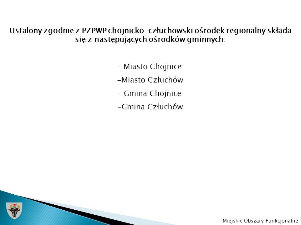 Ustalony zgodnie z PZPWP chojnicko-człuchowski ośrodek regionalny składa się z następujących ośrodków gminnych: -Miasto Chojnice -Miasto Człuchów -Gmi