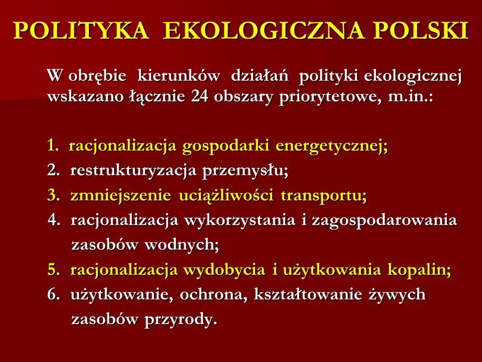 POLITYKA EKOLOGICZNA POLSKI W obrębie kierunków działań polityki ekologicznej wskazano łącznie 24 obszary priorytetowe, m.in.: W obrębie kierunków dzi