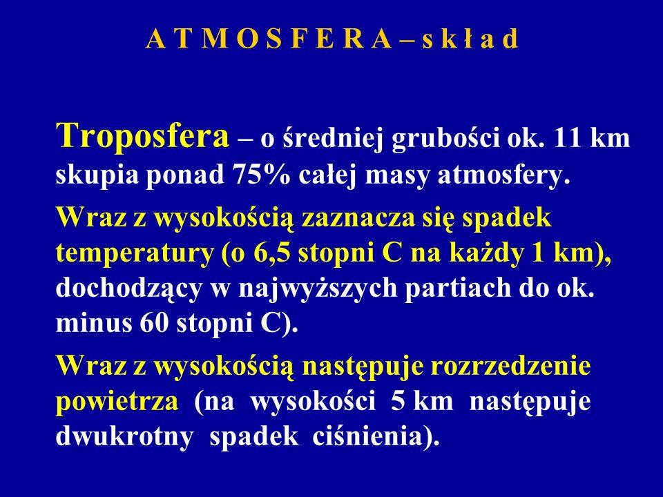 A T M O S F E R A – s k ł a d Troposfera – o średniej grubości ok. 11 km skupia ponad 75% całej masy atmosfery. Wraz z wysokością zaznacza się spadek