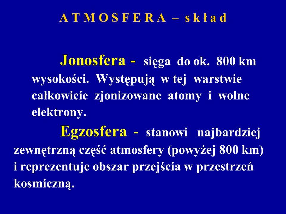 A T M O S F E R A – s k ł a d Jonosfera - sięga do ok. 800 km wysokości. Występują w tej warstwie całkowicie zjonizowane atomy i wolne elektrony. Egzo