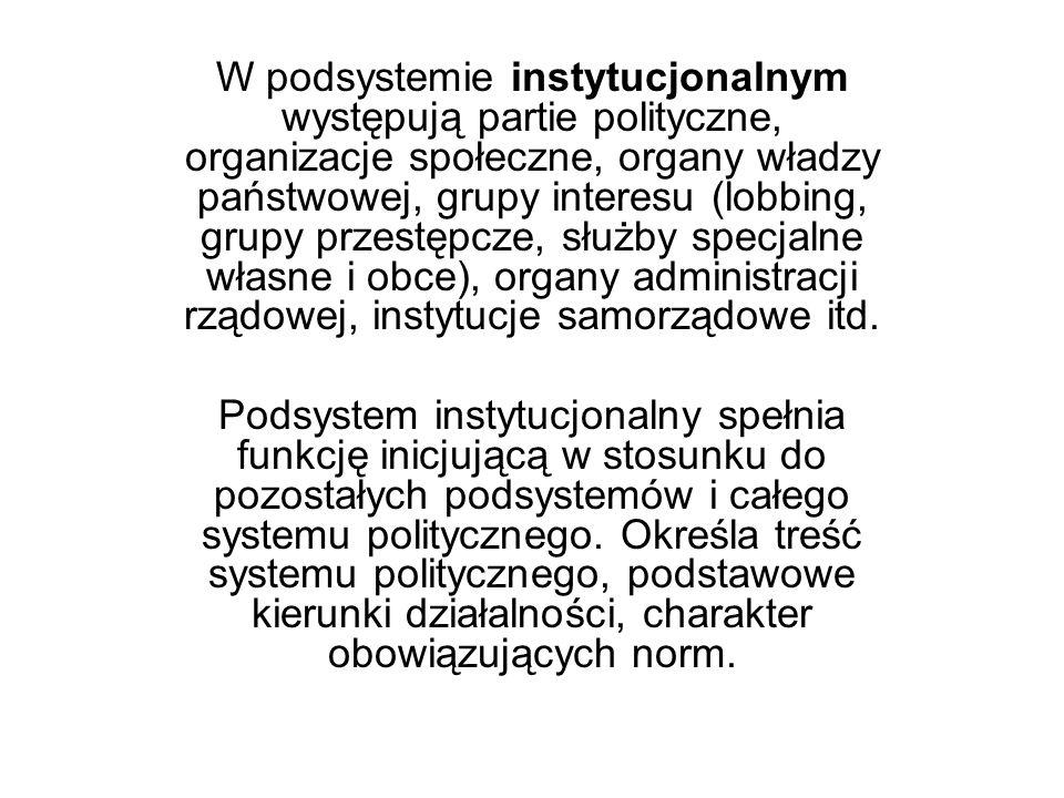 W podsystemie instytucjonalnym występują partie polityczne, organizacje społeczne, organy władzy państwowej, grupy interesu (lobbing, grupy przestępcz