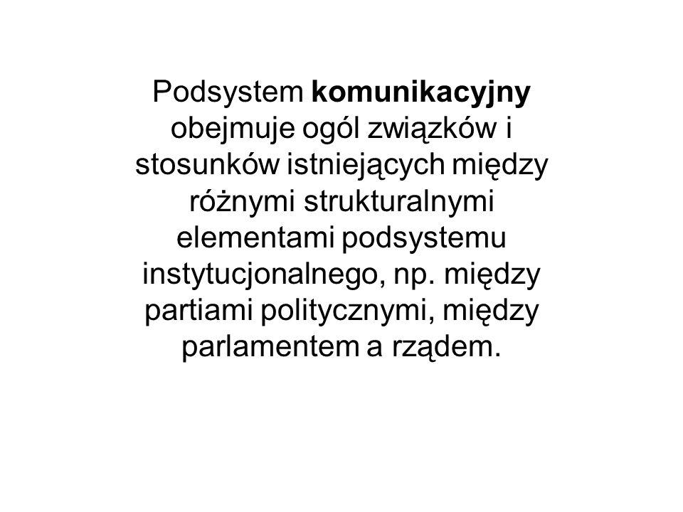 Podsystem komunikacyjny obejmuje ogól związków i stosunków istniejących między różnymi strukturalnymi elementami podsystemu instytucjonalnego, np. mię