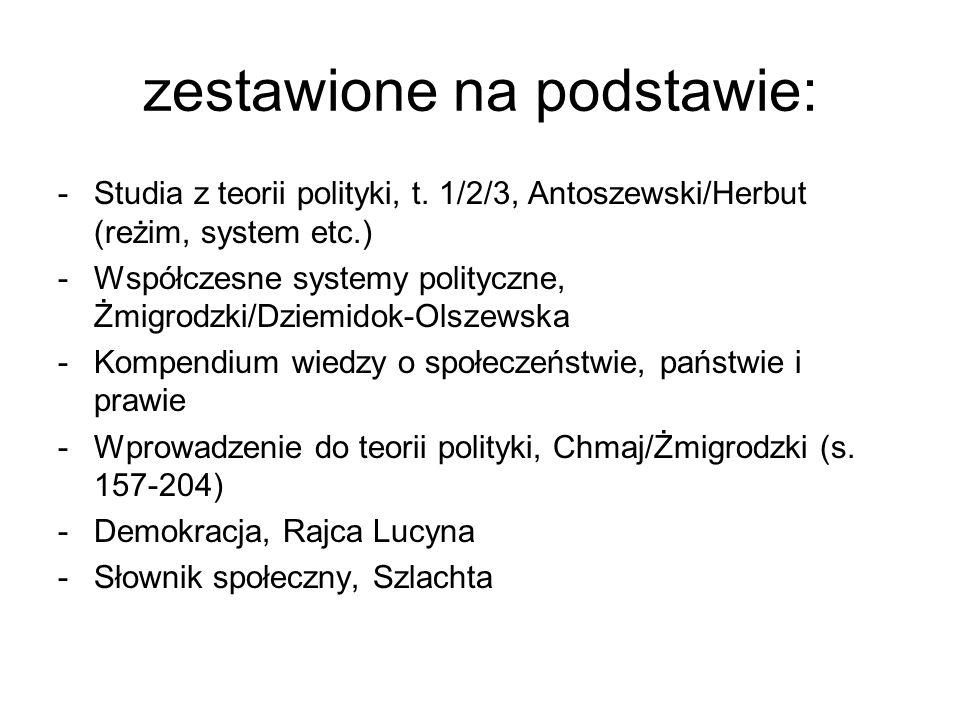 zestawione na podstawie: -Studia z teorii polityki, t. 1/2/3, Antoszewski/Herbut (reżim, system etc.) -Współczesne systemy polityczne, Żmigrodzki/Dzie