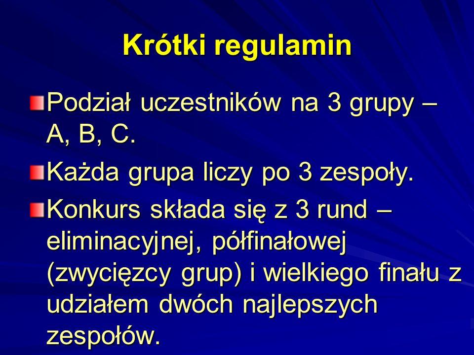 Krótki regulamin Podział uczestników na 3 grupy – A, B, C. Każda grupa liczy po 3 zespoły. Konkurs składa się z 3 rund – eliminacyjnej, półfinałowej (
