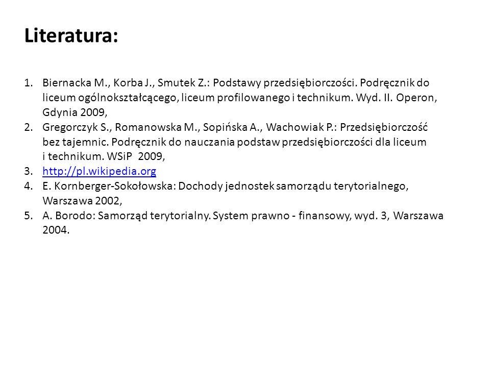 1.Biernacka M., Korba J., Smutek Z.: Podstawy przedsiębiorczości.