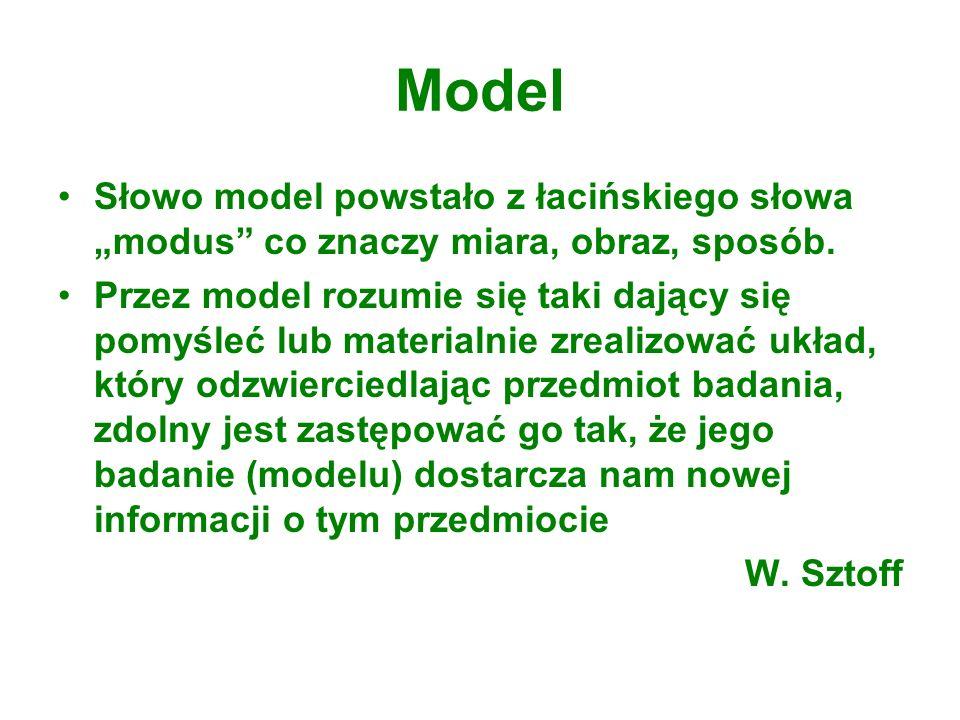 Model Słowo model powstało z łacińskiego słowa modus co znaczy miara, obraz, sposób. Przez model rozumie się taki dający się pomyśleć lub materialnie