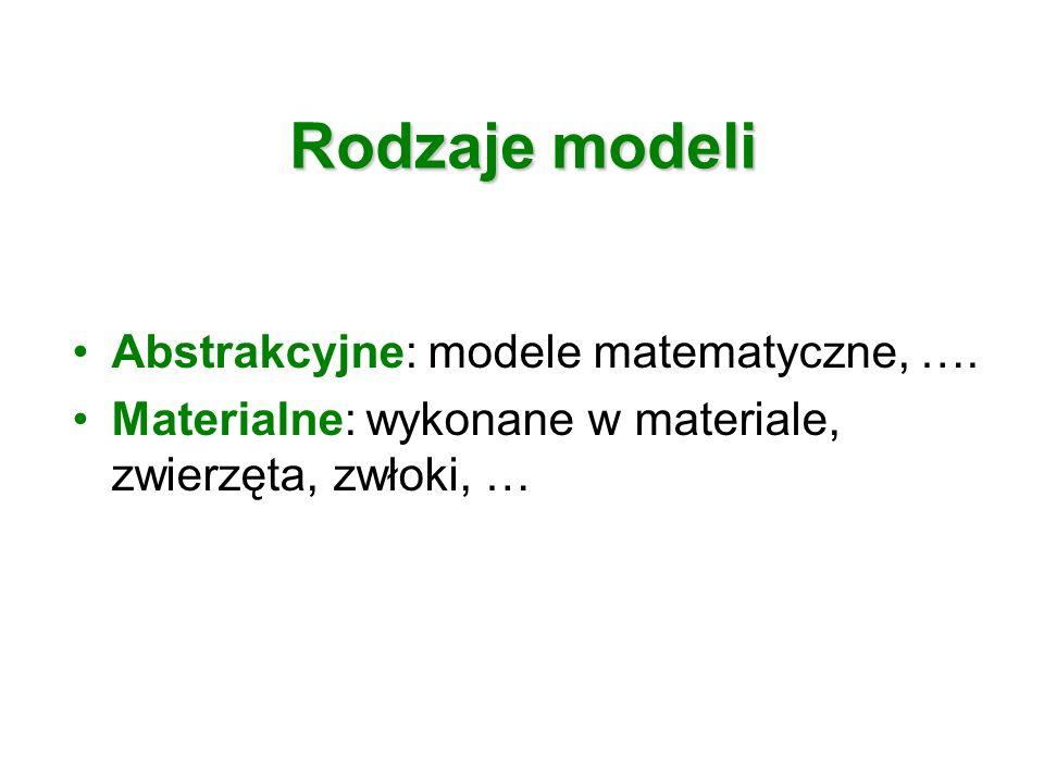 Rodzaje modeli Abstrakcyjne: modele matematyczne, …. Materialne: wykonane w materiale, zwierzęta, zwłoki, …