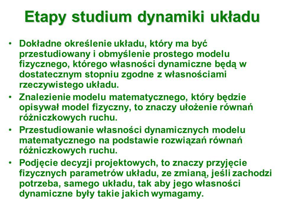 Etapy studium dynamiki układu Dokładne określenie układu, który ma być przestudiowany i obmyślenie prostego modelu fizycznego, którego własności dynam