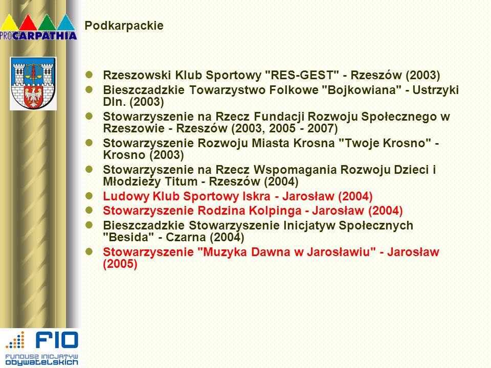 Podkarpackie Rzeszowski Klub Sportowy