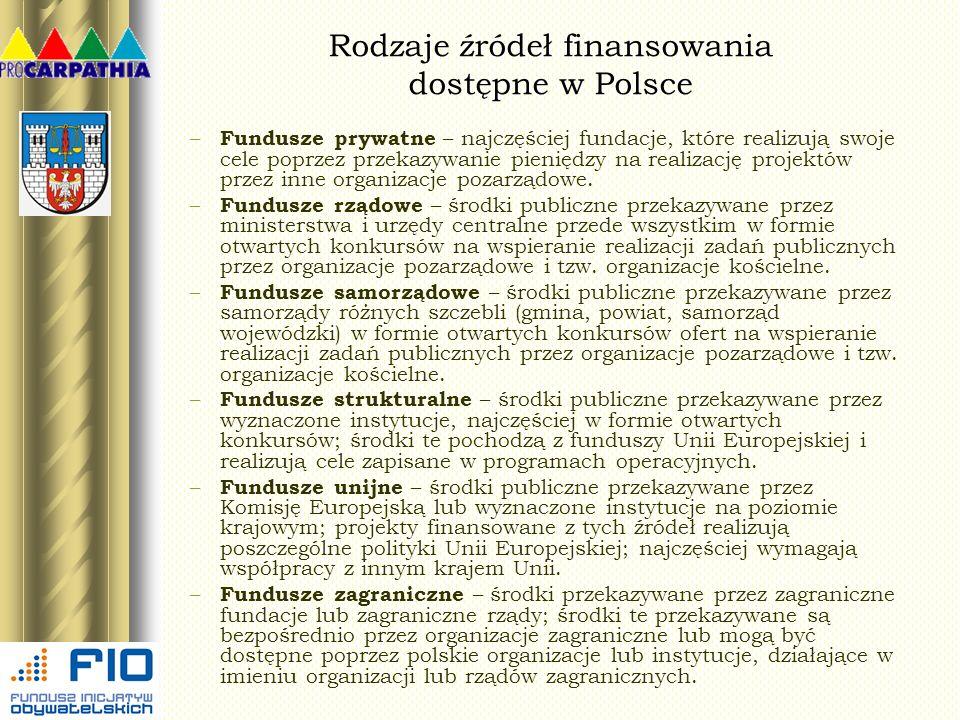 Rodzaje źródeł finansowania dostępne w Polsce – Fundusze prywatne – najczęściej fundacje, które realizują swoje cele poprzez przekazywanie pieniędzy n