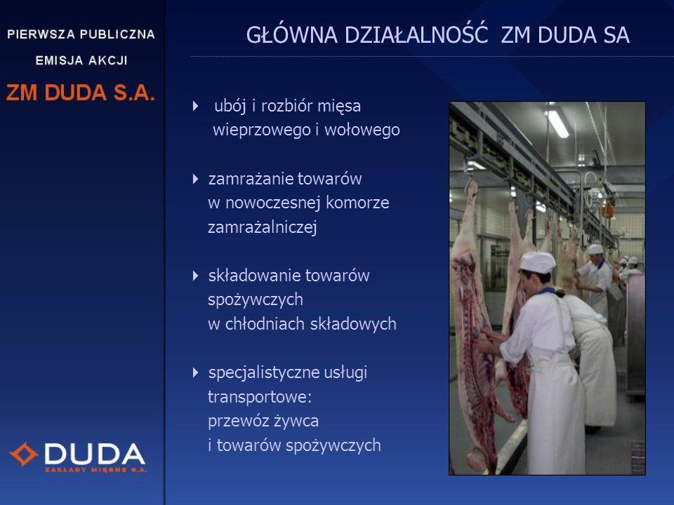 KIM JESTEŚMY? Zakłady Mięsne DUDA S.A. to firma dwuzakładowa z siedzibą i zakładem produkcyjnym w Grąbkowie oraz Czarnkowie, a także mroźnią w Kobylin