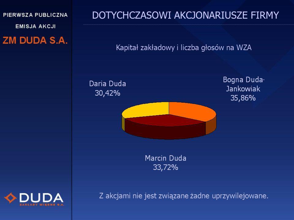 HISTORIA 1990 Marek Duda zakłada przedsiębiorstwo Handel i Przetwórstwo Rolno-Spożywcze 1996 Firma przyjmuje formę prawną spółki cywilnej o nazwie ZM