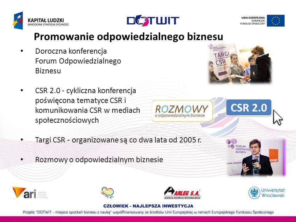 Portal www.odpowiedzialnybiznes.pl – pierwszy portal w Polsce poświęcony społecznej odpowiedzialności biznesuwww.odpowiedzialnybiznes.pl Newsletter RESPO Stała obecność w mediach społecznościowych: Facebook, Twitter, YouTube, GoldenLine www.facebook.com/forumodpowiedzialnegobiznesu Promowanie odpowiedzialnego biznesu Ponad 4.000 fanów/ek na Facebooku.