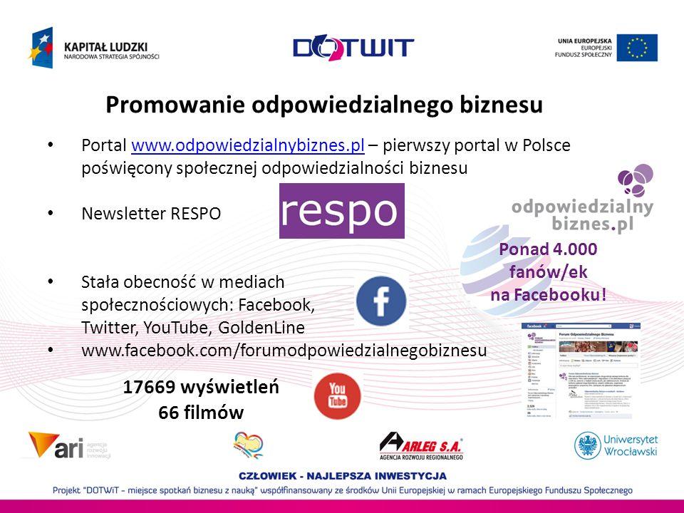 Promowanie odpowiedzialnego biznesu Partnerstwo w inicjatywach na rzecz CSR: Inicjatywy lokalne (projekt RespEn na Pomorzu; projekt CSR na Śląsku) Inicjatywy branżowe (np.