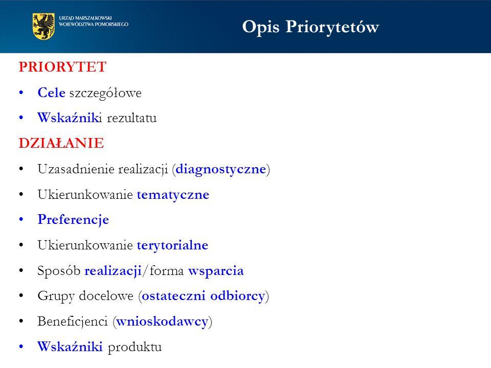 Opis Priorytetów PRIORYTET Cele szczegółowe Wskaźniki rezultatu DZIAŁANIE Uzasadnienie realizacji (diagnostyczne) Ukierunkowanie tematyczne Preferencj