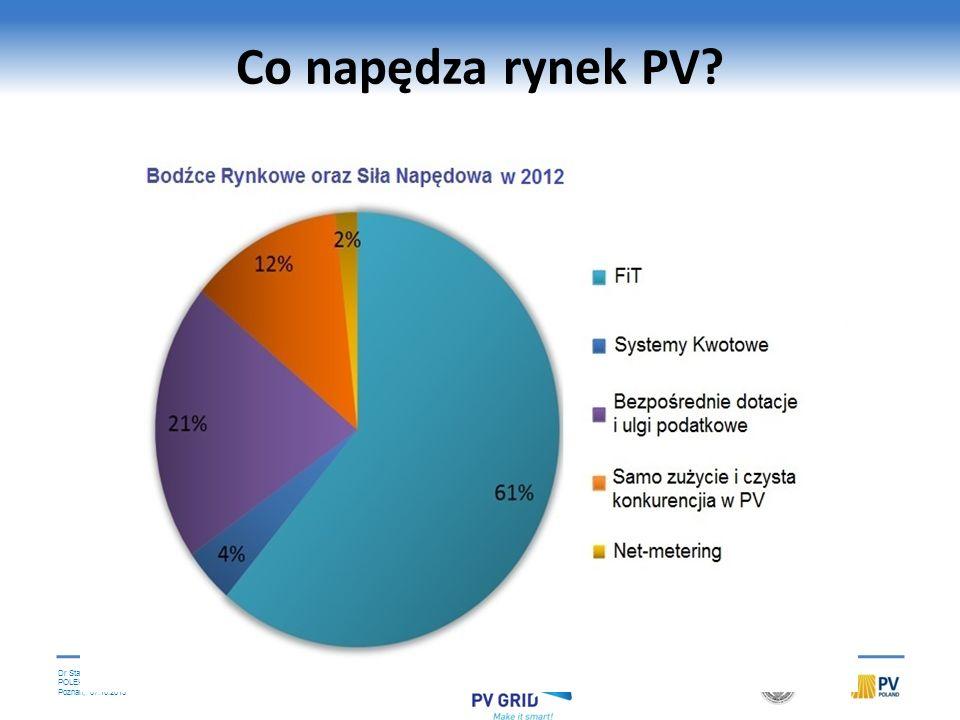 Dr Stanislaw M. Pietruszko POLEKO Poznań, 07.10.2013 Co napędza rynek PV? Źródło: IEA PVPS