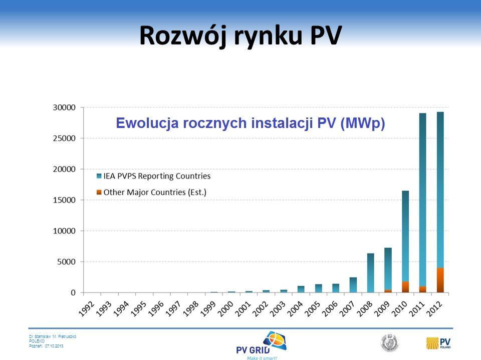 Dr Stanislaw M. Pietruszko POLEKO Poznań, 07.10.2013 Źródło: IEA PVPS Co napędza rynek PV?