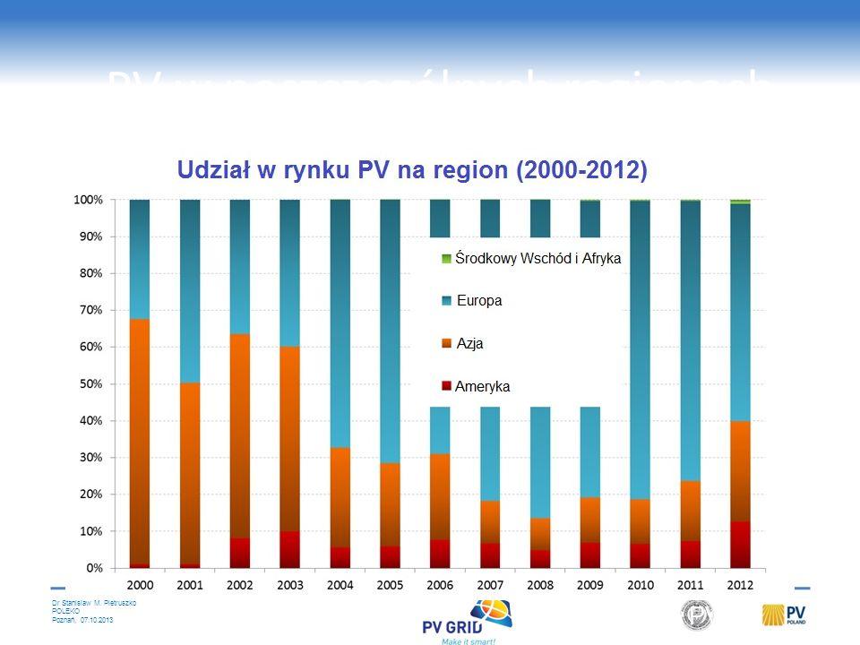 Dr Stanislaw M. Pietruszko POLEKO Poznań, 07.10.2013 PV w poszczególnych krajach Źródło: IEA PVPS