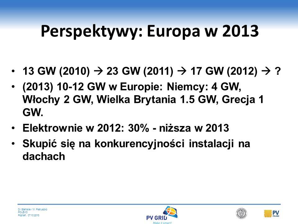 Dr Stanislaw M. Pietruszko POLEKO Poznań, 07.10.2013 Europejski Rynek PV Źródło: EPIA
