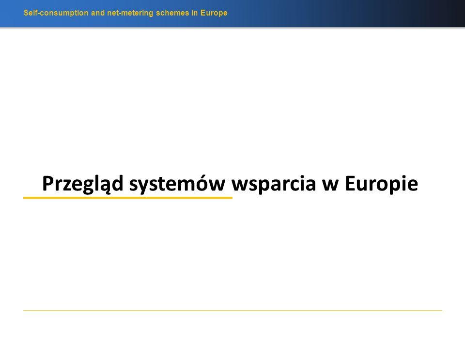 Dr Stanislaw M. Pietruszko POLEKO Poznań, 07.10.2013 Perspektywy: Europa w 2013 13 GW (2010) 23 GW (2011) 17 GW (2012) ? (2013) 10-12 GW w Europie: Ni