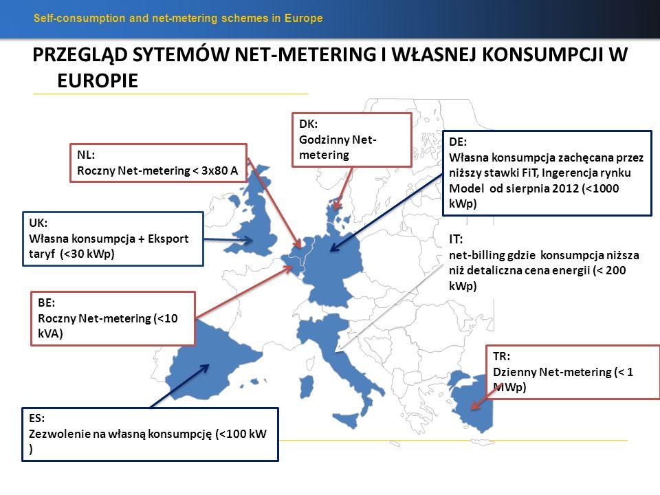 Self-consumption and net-metering schemes in Europe Przegląd systemów wsparcia w Europie